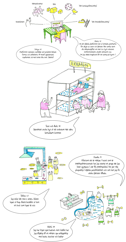 illustrationer sammanslagna