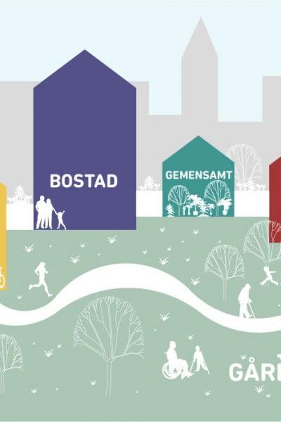 Kod Arkitekter och Svenska Stadsbyggen utvecklar koncept för blandad stadsmiljö